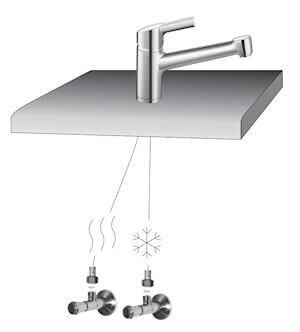 HD - Küchenarmatur Hochdruck oder Niederdruck ?