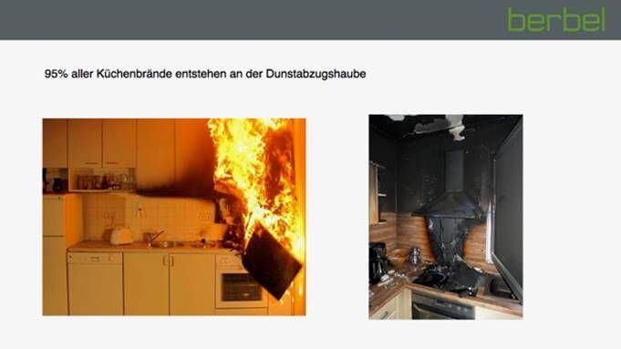 Küchenbrände